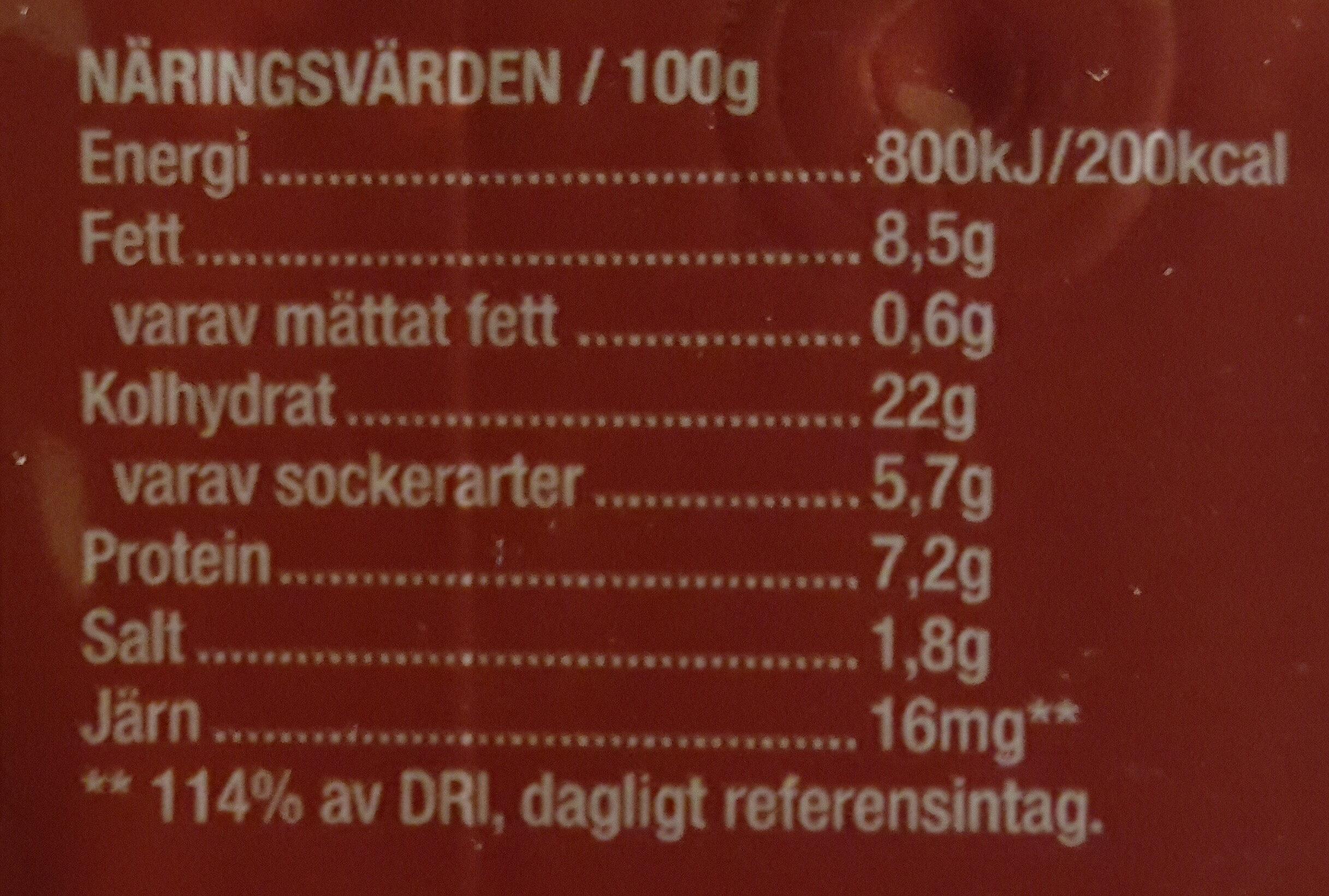 protein i blodpudding