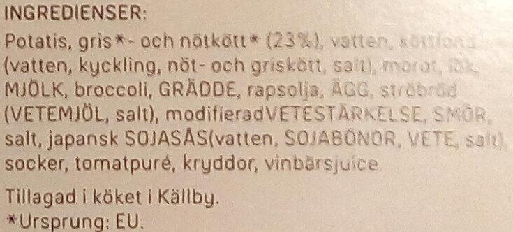 Farfars Delikatessköttbullar - Ingrédients - sv