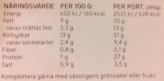 Dafgårds Kycklinglasagne - Nutrition facts