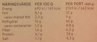 Dafgårds Italienska Kalvfärsbiffar - Informations nutritionnelles - sv