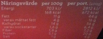 Dafgårds À la carte Kebabtallrik - Informations nutritionnelles