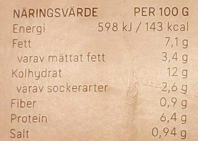Dafgårds Kyckling Familjelasagne - Informations nutritionnelles
