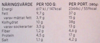 Dafgårds Angusbiff - Nutrition facts