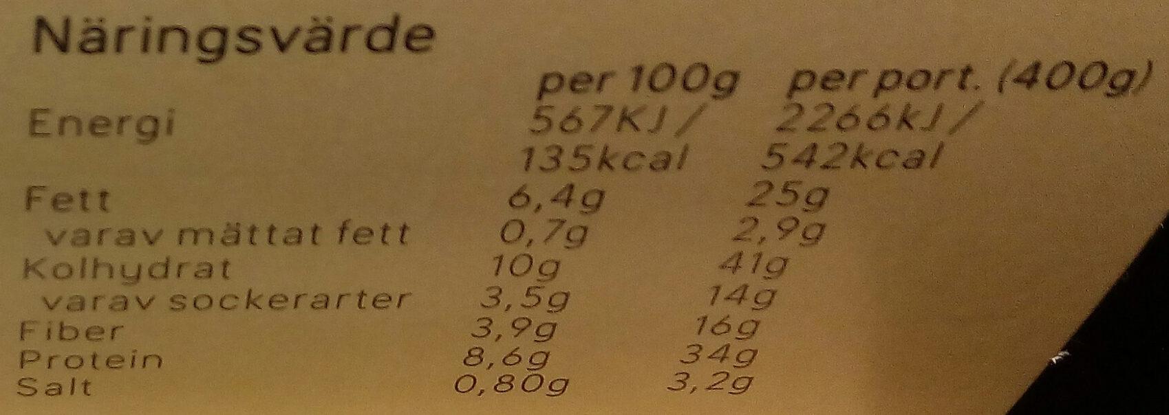 Dafgårds Ärtig falafel - Nutrition facts