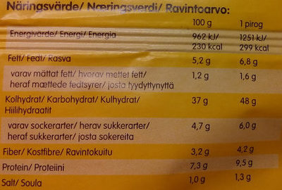Gorbys Original Veggie - Nutrition facts