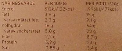 Dafgårds Ugnsrostad Kyckling - Informations nutritionnelles - sv
