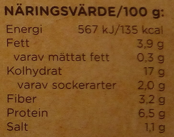 Dafgårds Ekologiska Grönkålsbullar - Nutrition facts