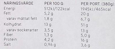 Dafgårds Tortellini - Nutrition facts