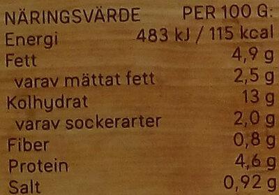 Dafgårds Lasagne i ugn - Informations nutritionnelles