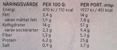 ris kolhydrater per 100g