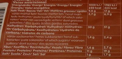 Billys Pan Pizza Kebab - Informations nutritionnelles - sv