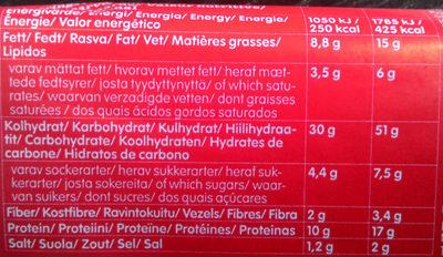 Billys Pan Pizza Original - Informations nutritionnelles