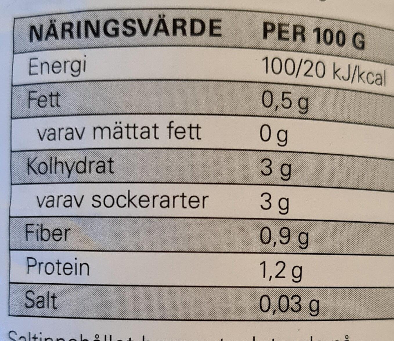 krossade tomater - Nutrition facts - sv