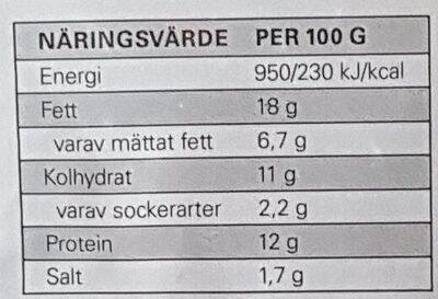 Eldorado Köttbullar - Nutrition facts - sv