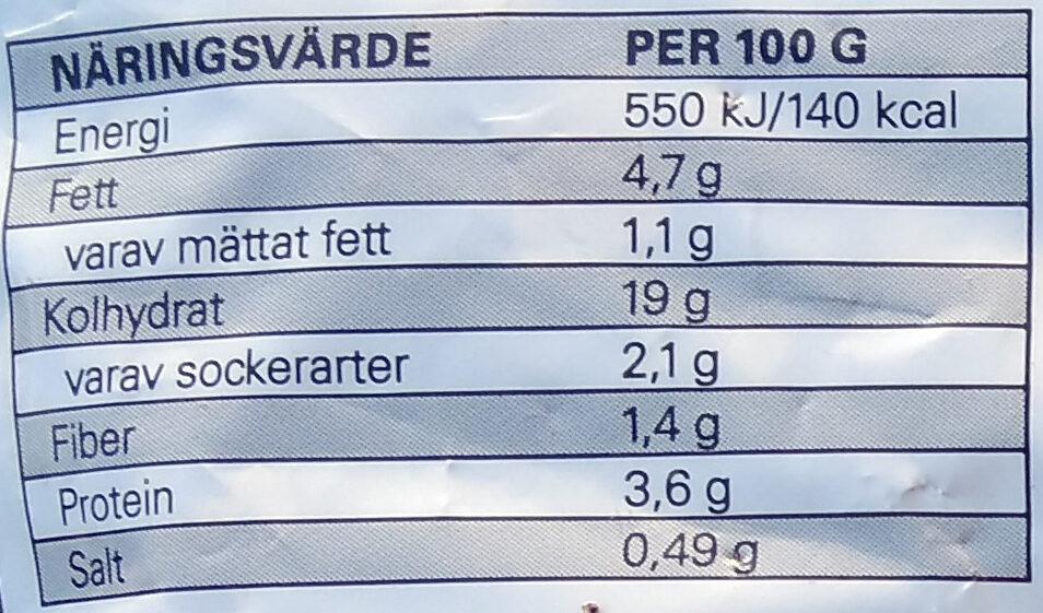Eldorado Pytt i panna - Informations nutritionnelles - sv