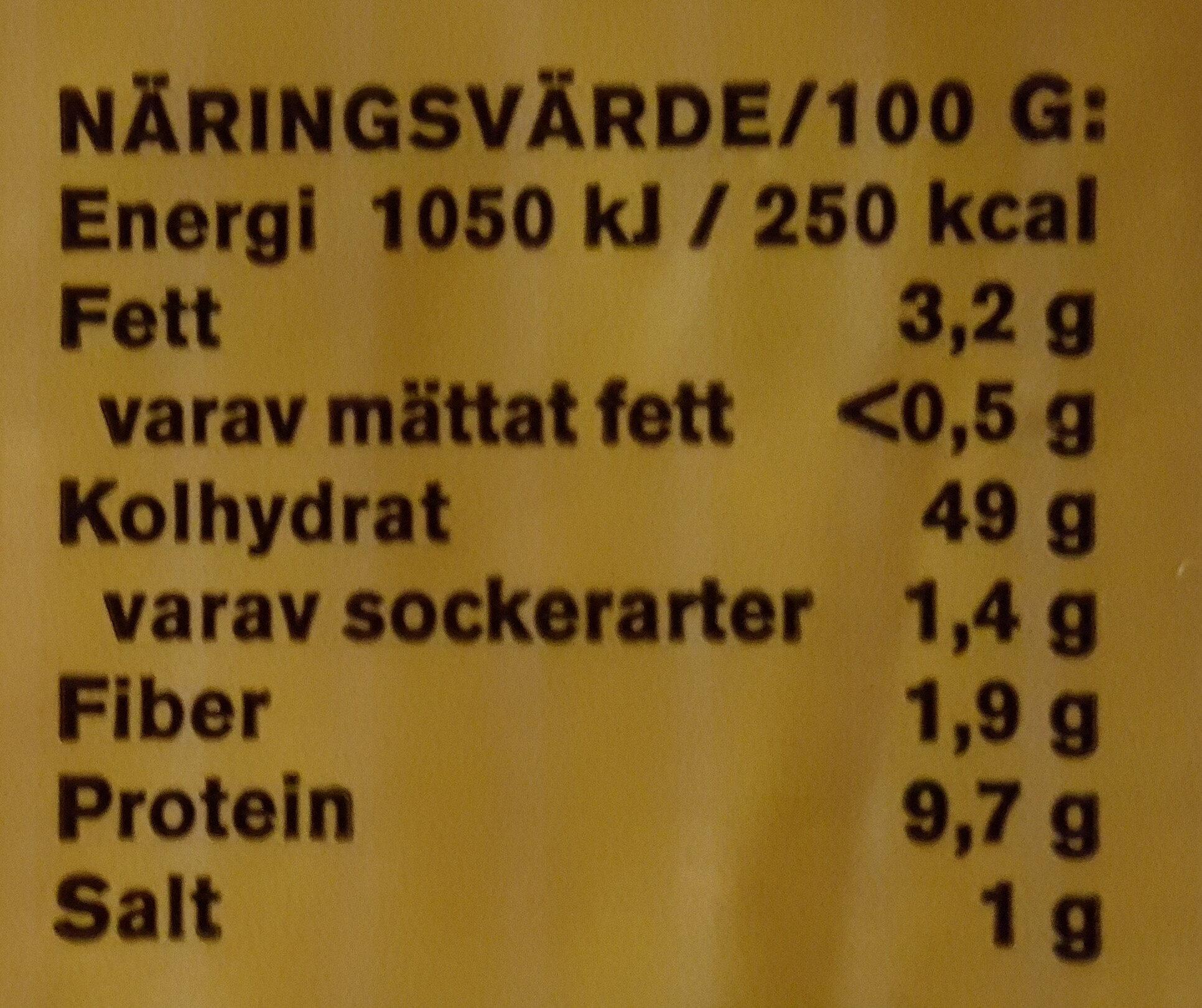Formbröd Skivat - Informations nutritionnelles - sv