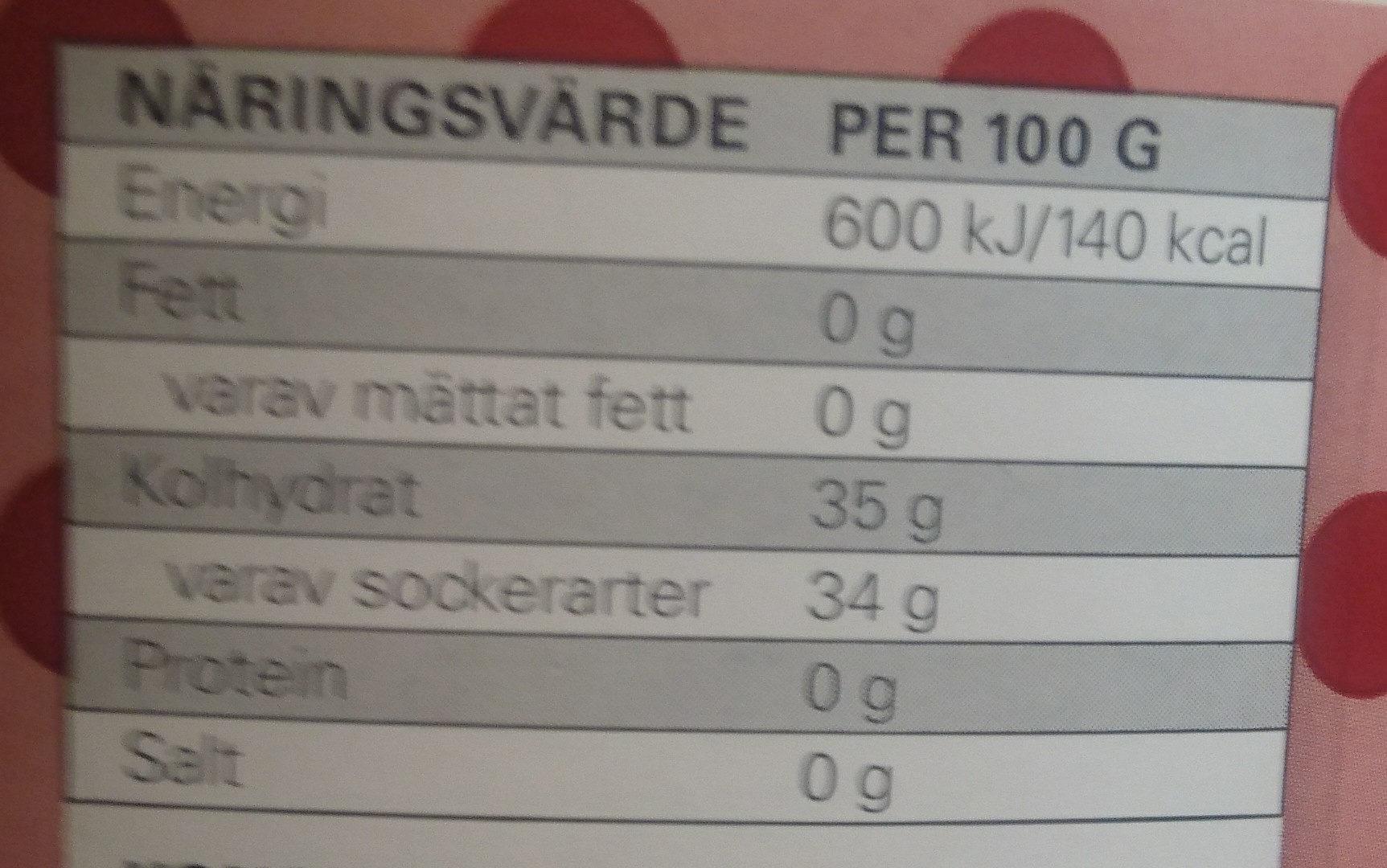 Lingonsylt - Nutrition facts - sv