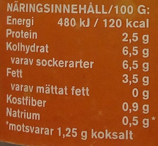 Eldorado Ajvar relish - Informations nutritionnelles - sv