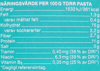 Makaroner - B-vitaminberikade - Voedingswaarden - sv