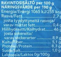 Talonpoika taikinajuurileipä - Informations nutritionnelles - fi