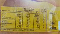 Krisprolls - Nutrition facts - fr