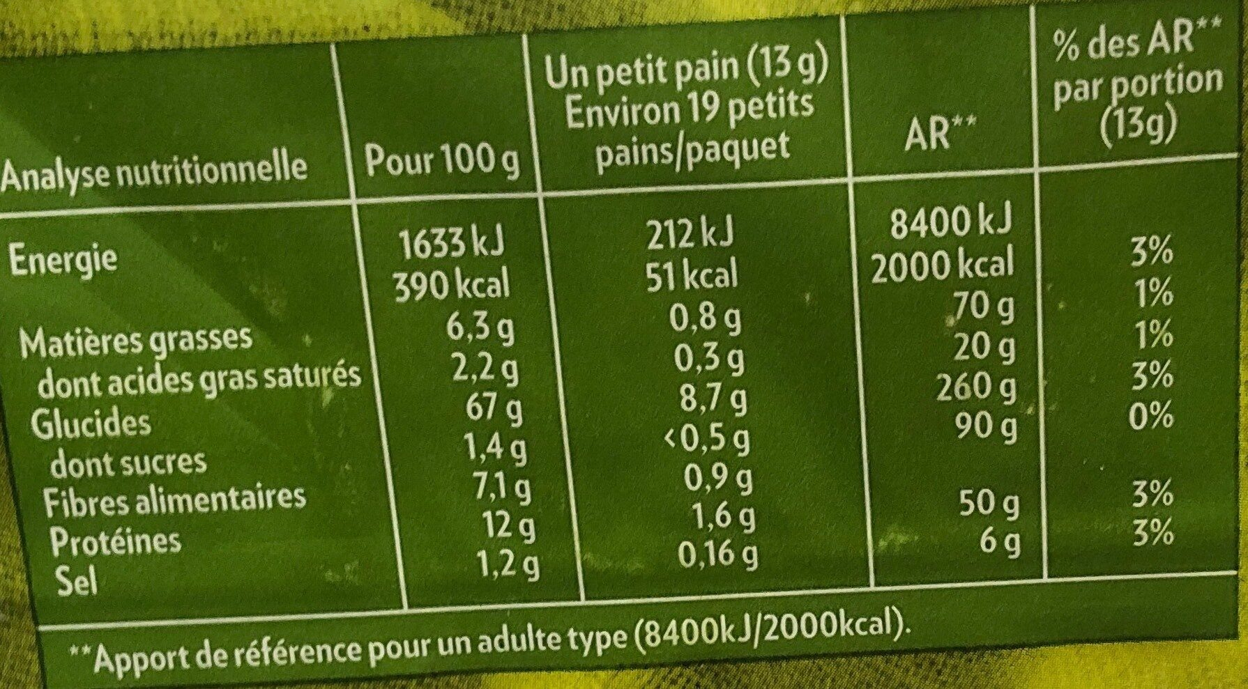 Krisprolls petits pains complets - Nutrition facts - fr