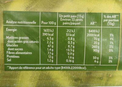 Krisprolls Complets Sans sucres ajoutés - Informations nutritionnelles