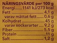 Guldkorn - Informations nutritionnelles - sv
