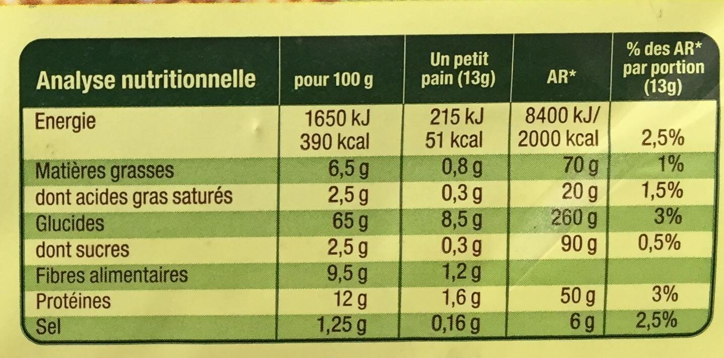 Krisprolls complet sans sucres ajoutés - Informations nutritionnelles - fr
