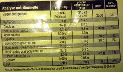 Krisprolls - Informations nutritionnelles - fr