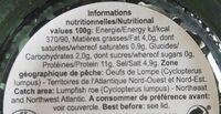 Œufs de Lompe Noirs - Informations nutritionnelles - fr