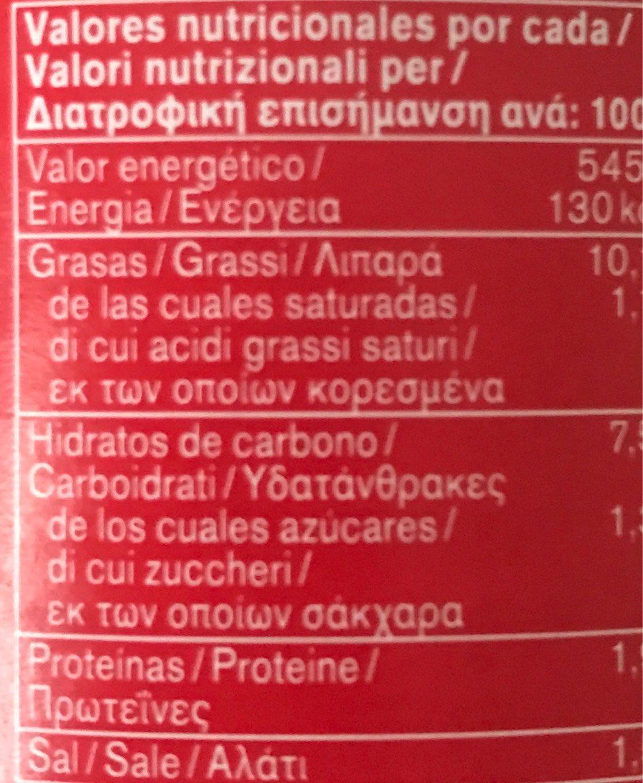 Salsa guacamole envase 250 g - Nutrition facts