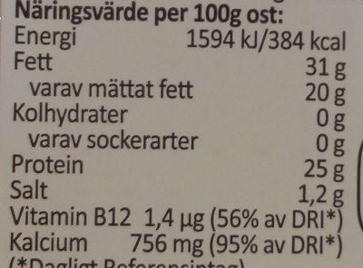 Präst - Informations nutritionnelles