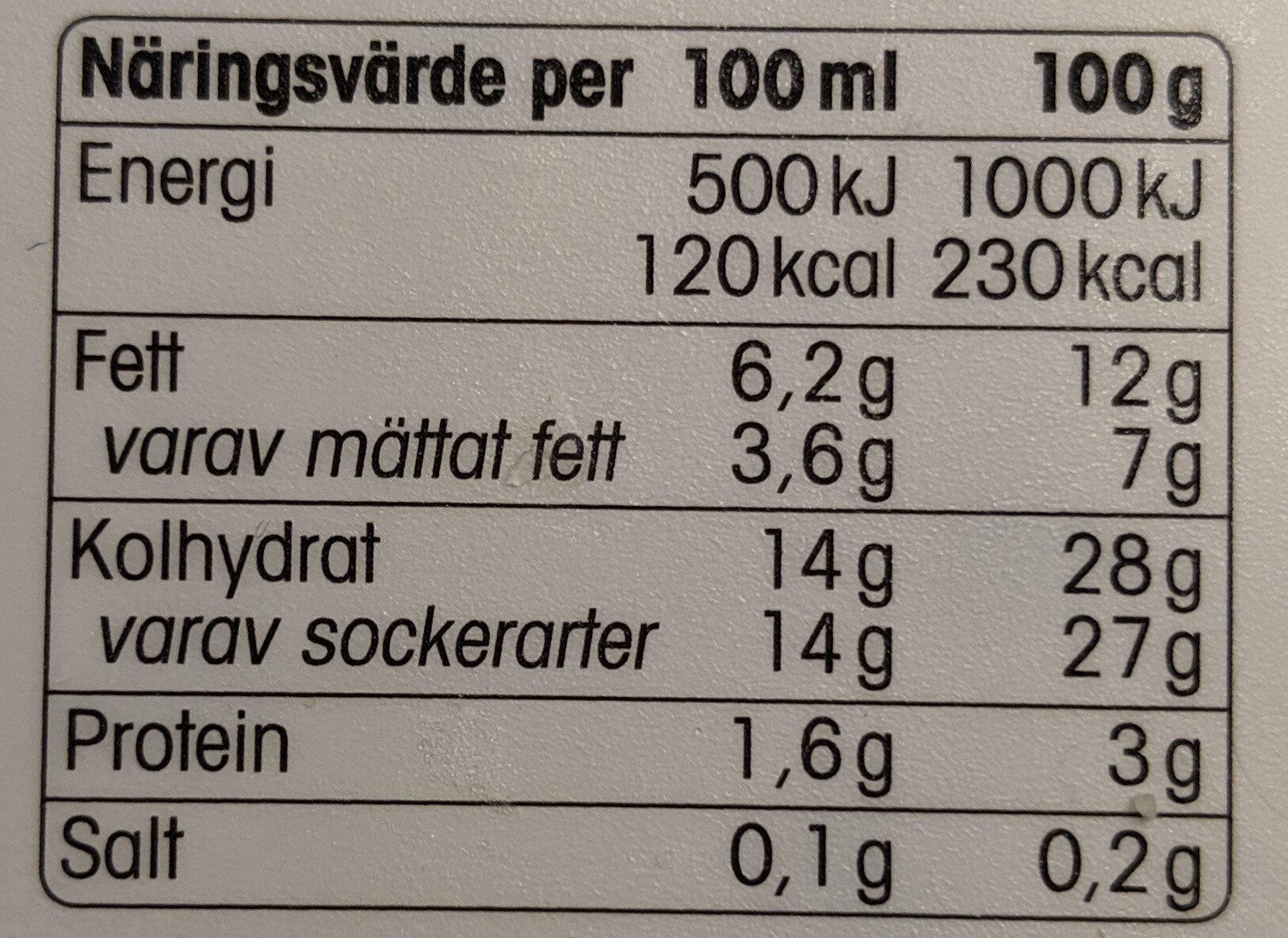 Gräddglass Knäck Choklad - Nutrition facts
