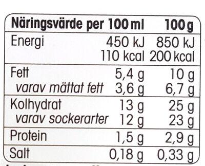 Gräddglass - Salt karamell - Informations nutritionnelles - sv