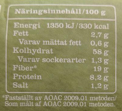 Leksands Ekologiska Bakat Med Svensk Råg - Nutrition facts