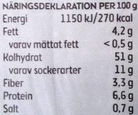 Skogaholmslimpa - Nutrition facts