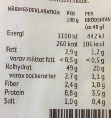 Skogaholms Originalrost,Skivad - Informations nutritionnelles - sv
