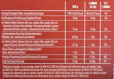 Original Ginger Thins - Valori nutrizionali - fr