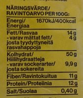 - Nutrition facts - sv