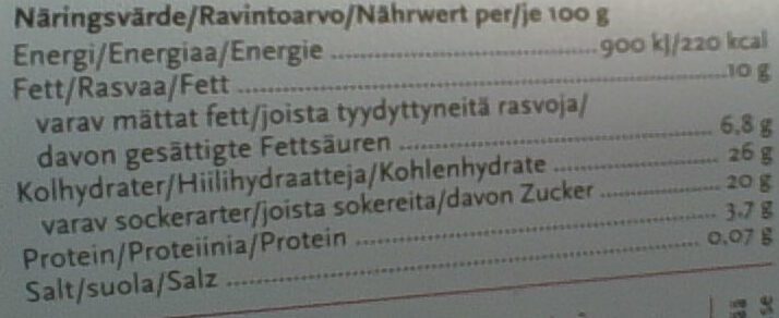 Gräddkola - Nutrition facts - sv