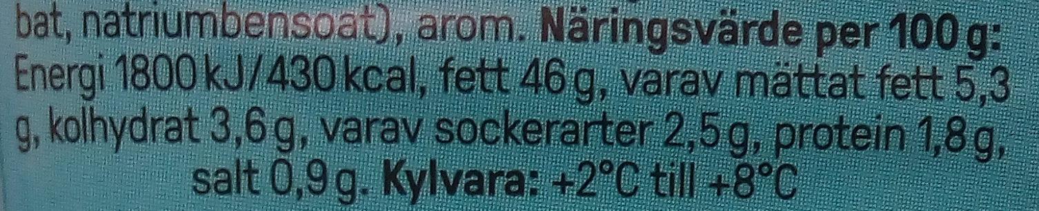 Rydbergs Citron & Örter - Nutrition facts