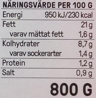 Rydbergs Potatissallad Original - Nutrition facts