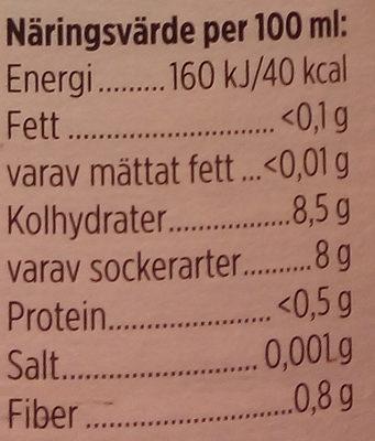 Brämhults Jordgubbar Rabarber - Informations nutritionnelles