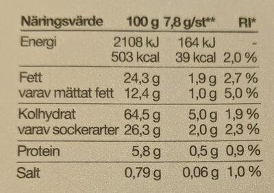 Mandel Finskorpor - Informations nutritionnelles - sv