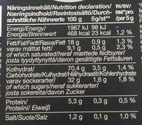 Pepparkakor - Ingrédients - fr