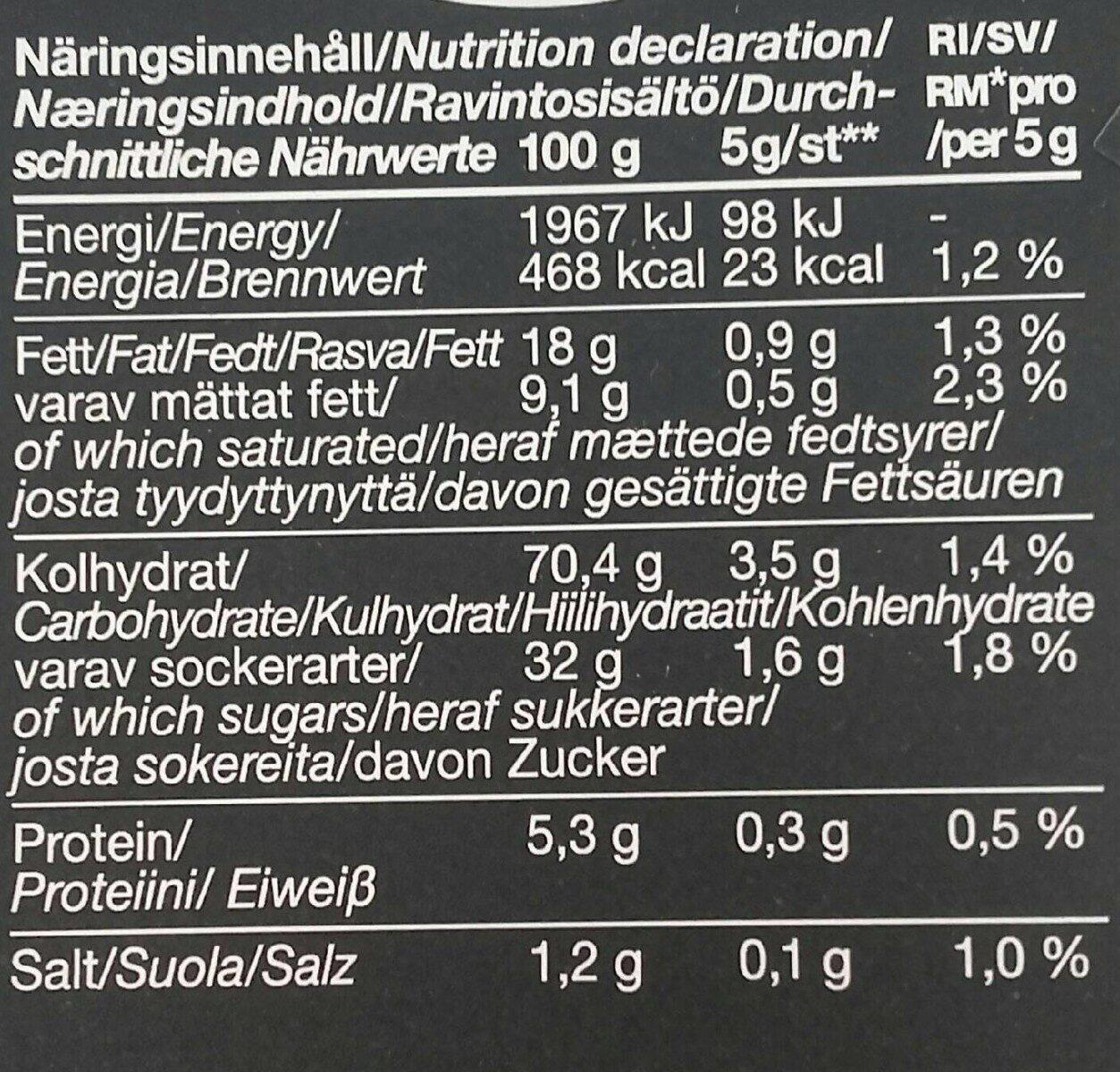 Pepparkakor - Informations nutritionnelles - sv