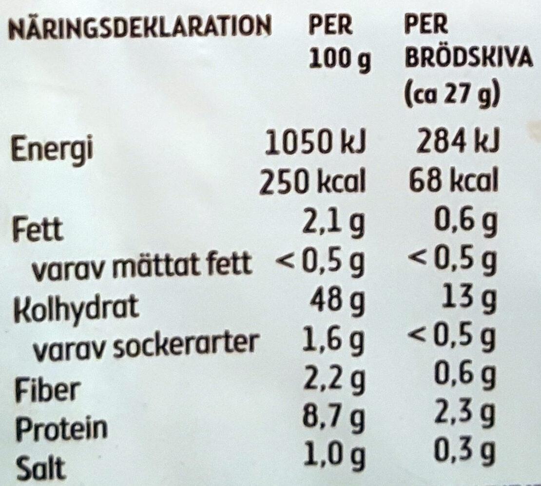 FrasRost - Informations nutritionnelles - sv
