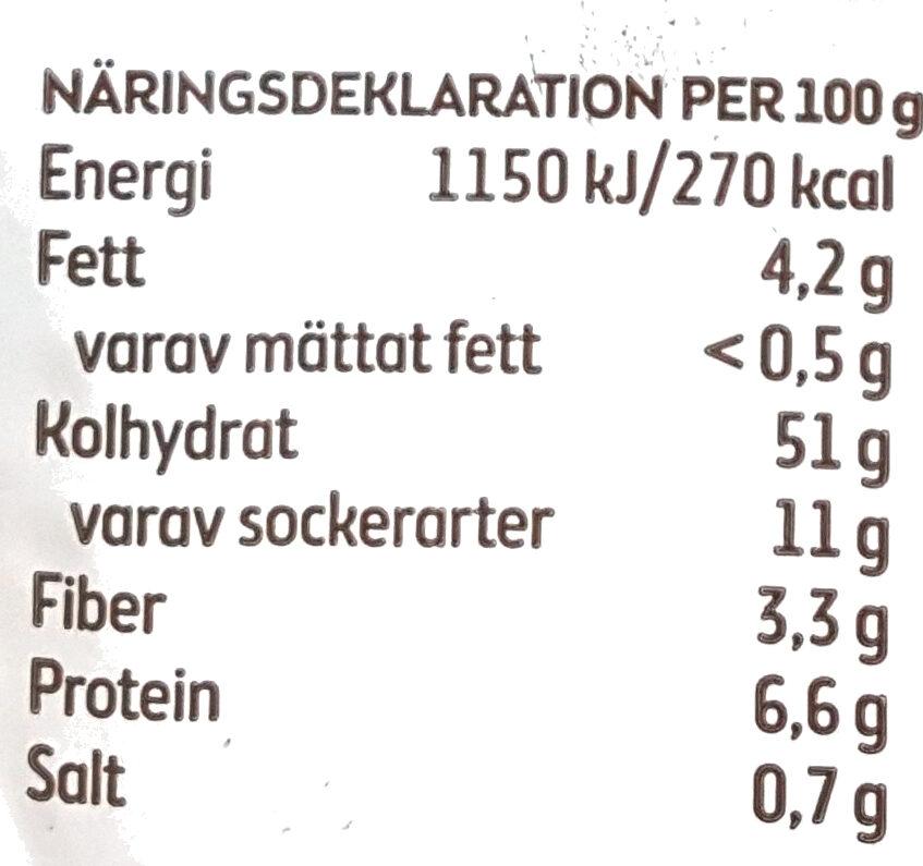 Skogaholmslimpa - Informations nutritionnelles - sv