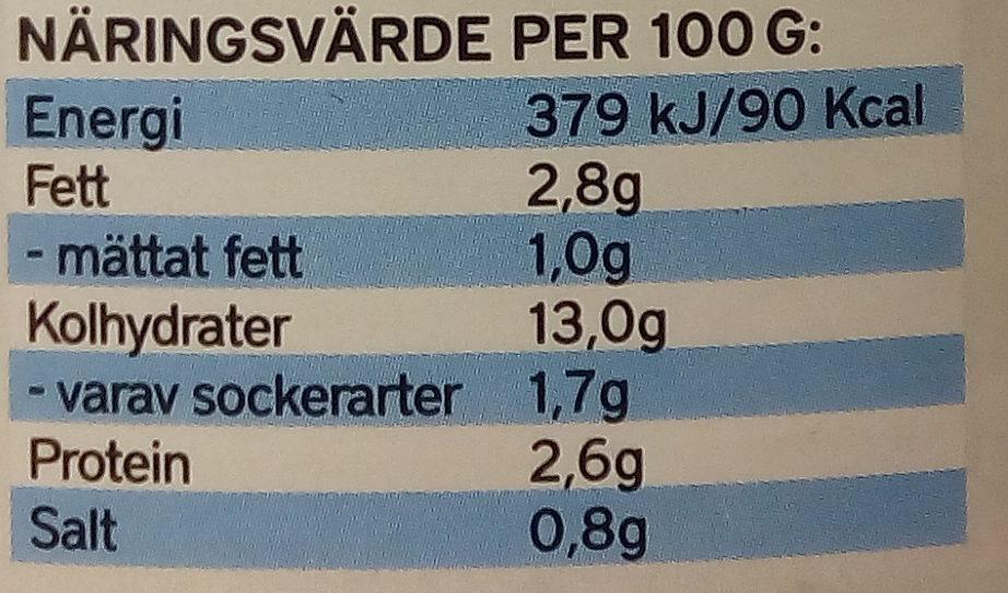 Fontana Vegetarisk Ravioli i tomatsås - Informations nutritionnelles